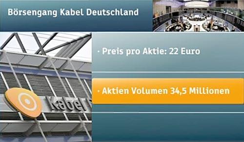 100322_KabelD-IPO